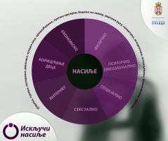 Интернет кампања Министарства правде - Искључи насиље