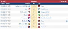 Mačvanska okružna liga - rezultati 30.kola