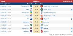 Srpska liga Zapad - rezultati