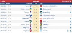 Srpska liga Zapad, rezultati