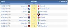 Rezultati fudbalskih utakmica odigranih za vikend MOL