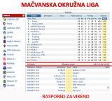 Fudbalski vikend - Raspored i tabele